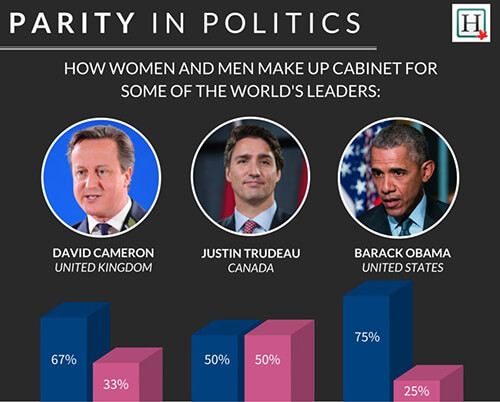 Huffington Post Infographic Shattering the Ceiling